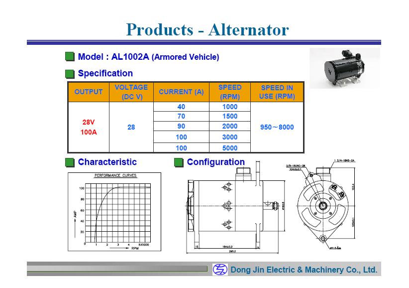 DongJin Electric&Machinery  AL1002A