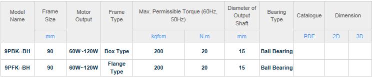 DKM Motors Powerful type Gearbox