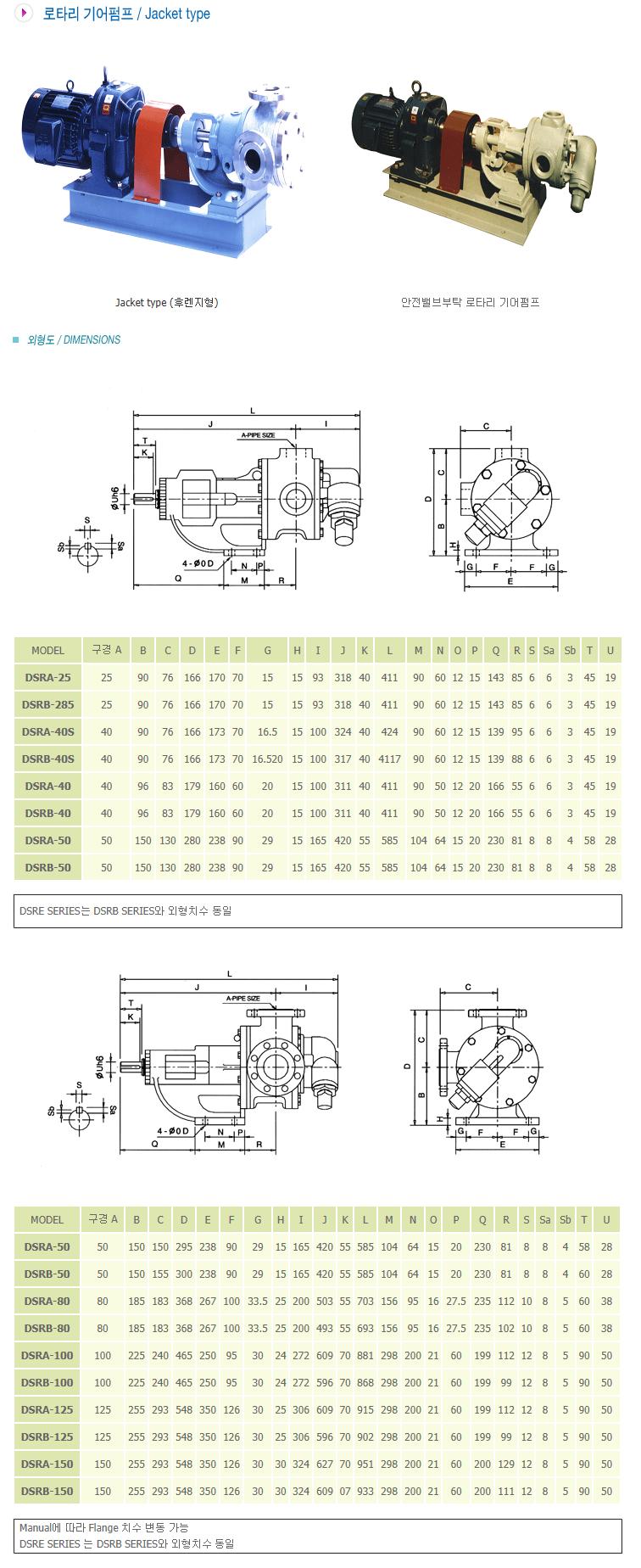 새안펌프공업 로타리 기어펌프  1