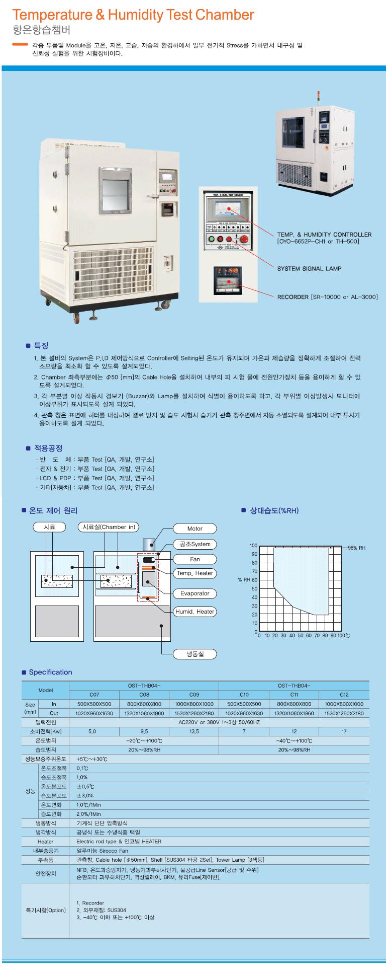 (주)오성에스티 항온항습챔버 OST-THB04-C Series