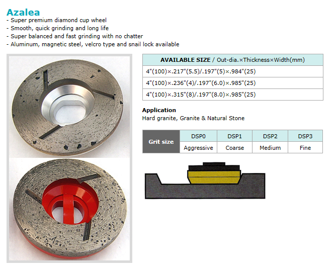 Dongsin Diamond Industrial Cup Wheel  5