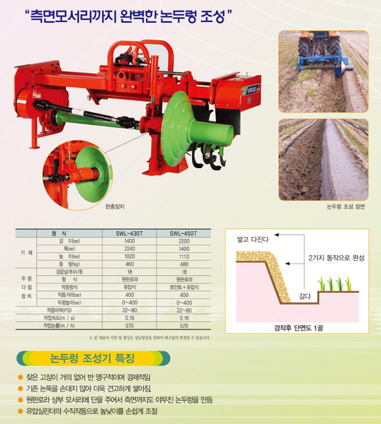 (유)성원산업 논두렁 조성기 SWL-430T/450T