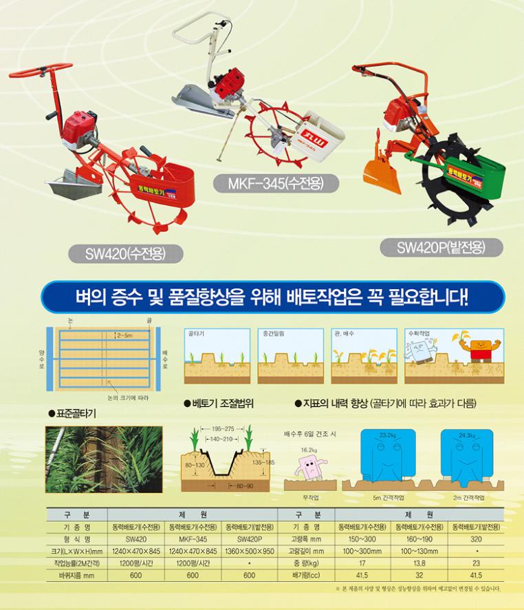 (유)성원산업 동력 배토기