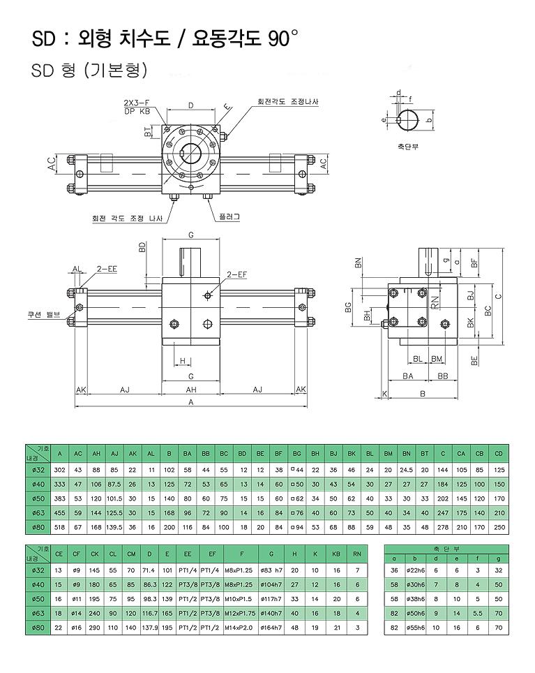 (주)대흥유압 회전실린더 (기본형)