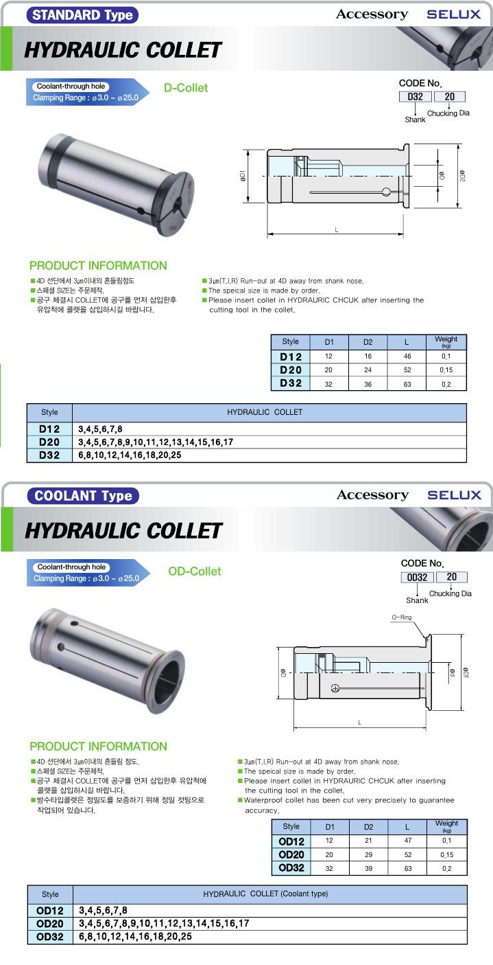 (주)세광세록스 Hydraulic Collet