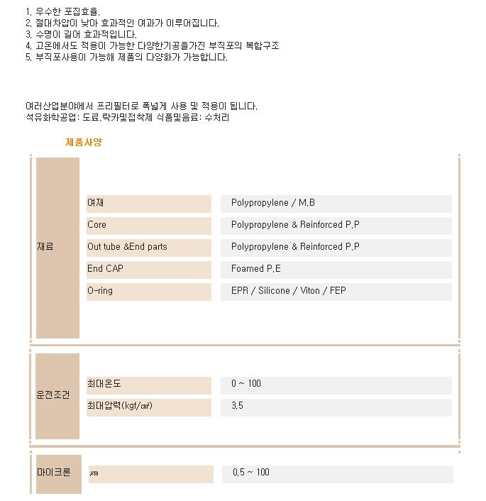 (주)대린기계 여과기 필터 DR-010