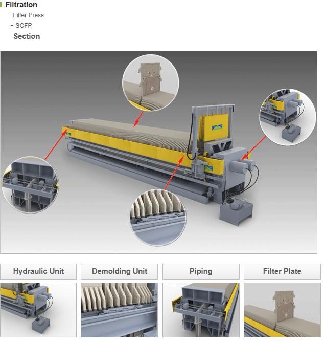 크라텍(주) Side Bar Type Filter Press SCFP