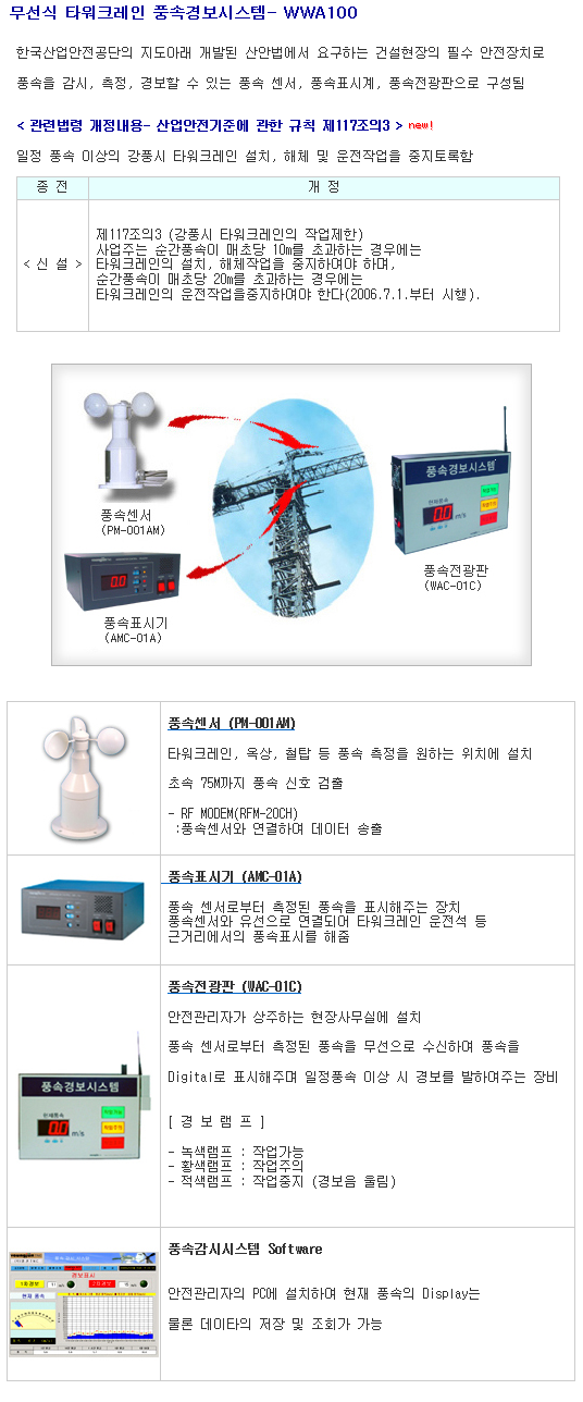 영전TNC 타워크레인풍속경보장치 WWA-100