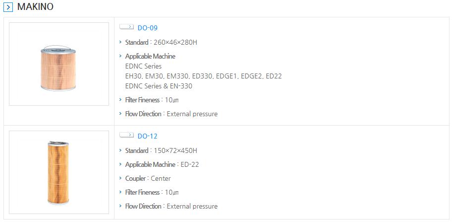 PNC EDM filters  20
