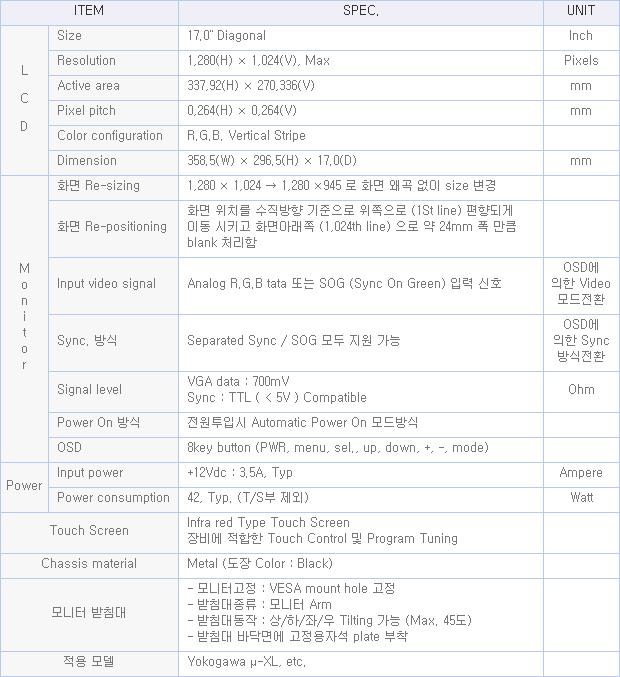 디스플레이웍스(주) 저주파 제품 DA170SXIR-000