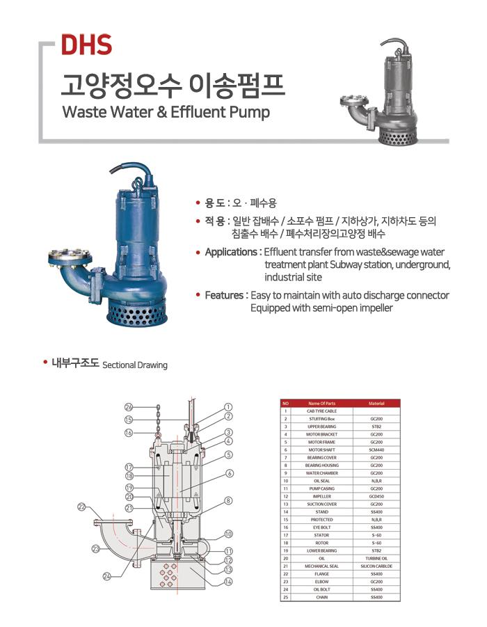 (주)덕지산업 고양정오수 이송펌프 DHS 1