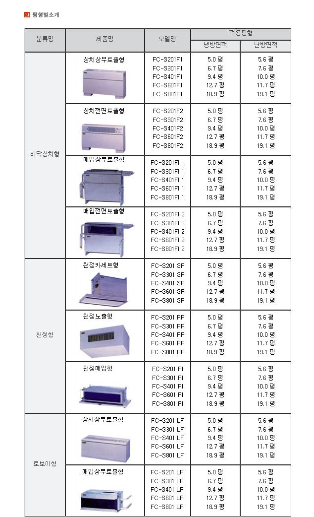 (주)세일공조산업기계 팬코일 유닛  2