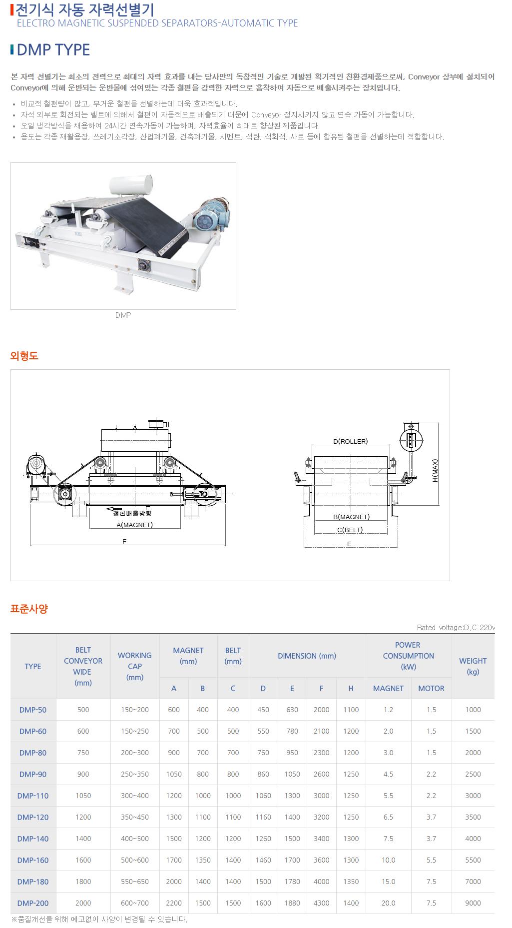 (주)대성마그네트 전기식 자동 자력선별기 DMP Type 1