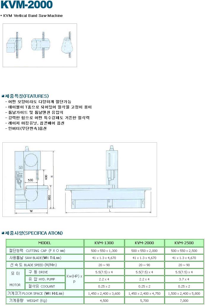 (주)금광기계산업 Vertical Band Saw Machine KVM-2000
