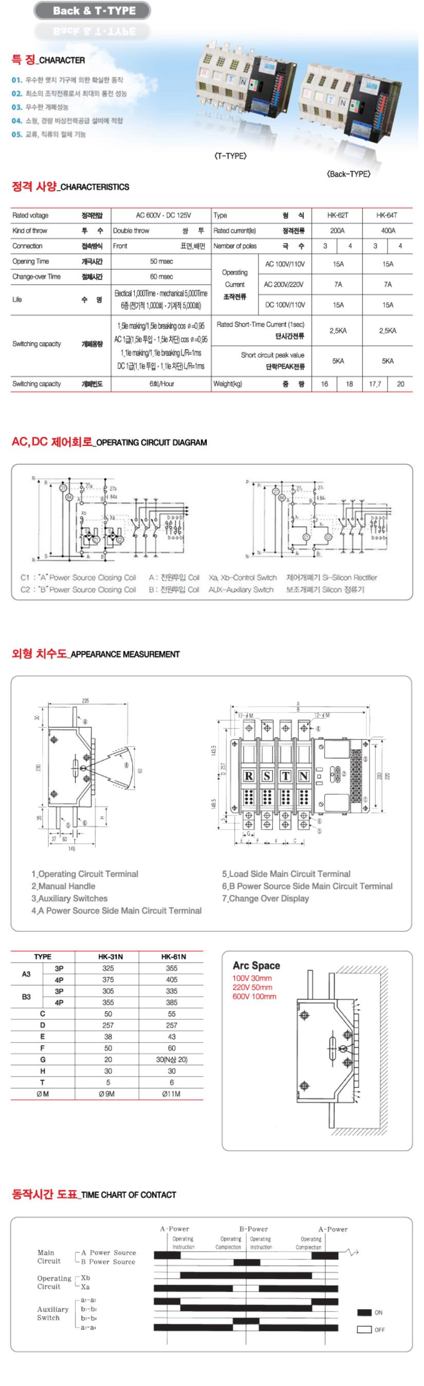 한광전기공업(주) 자동절제스위치 Back & T Type 1