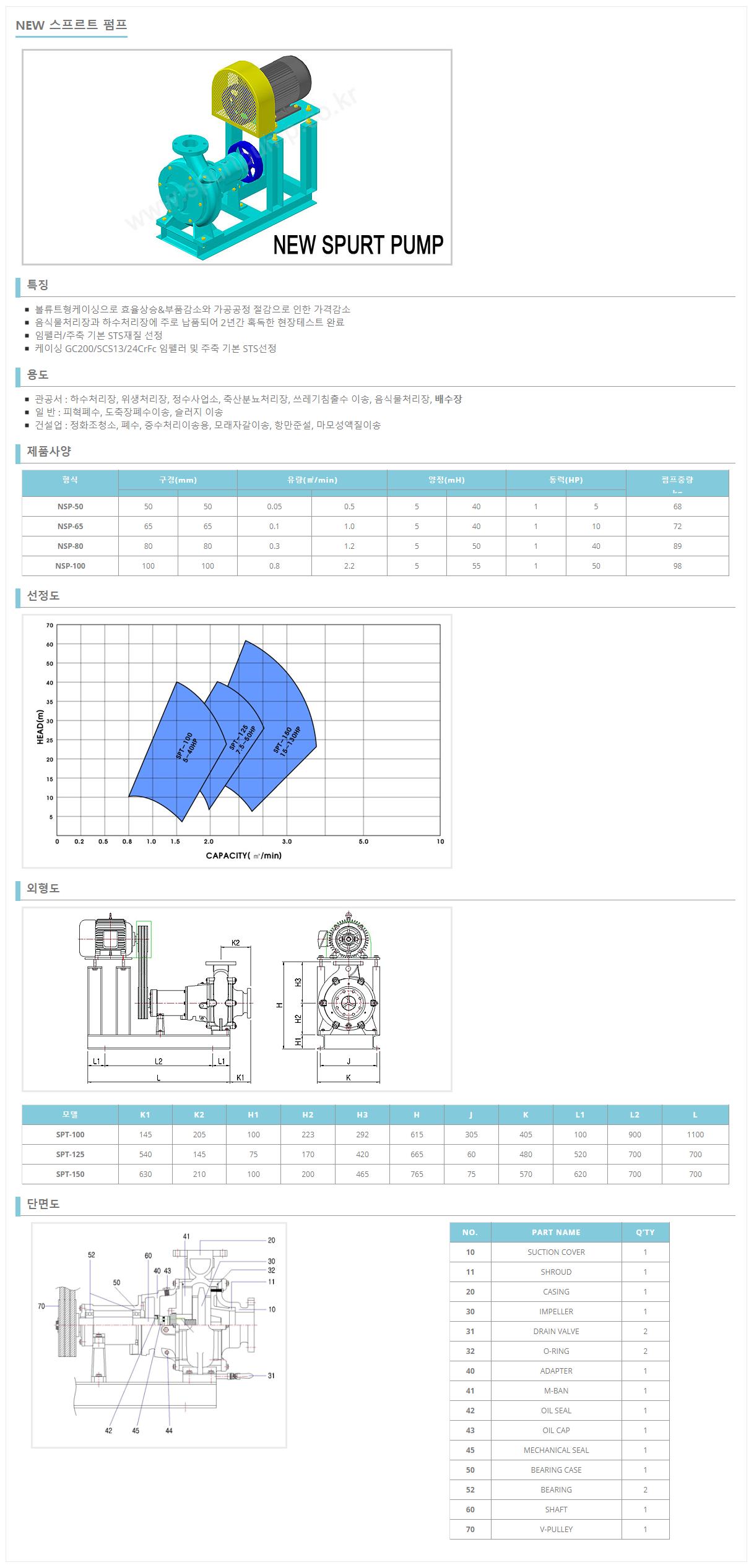 (주)주호산업 NEW 스프르트 펌프 NSP-Series