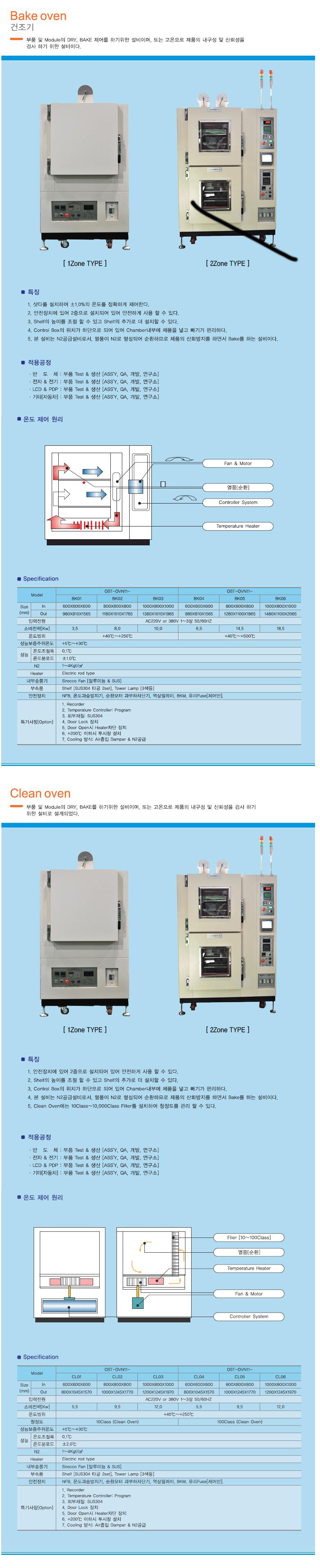 (주)오성에스티 Bake Oven / Clean Oven OST-OVN-CL/BK Series