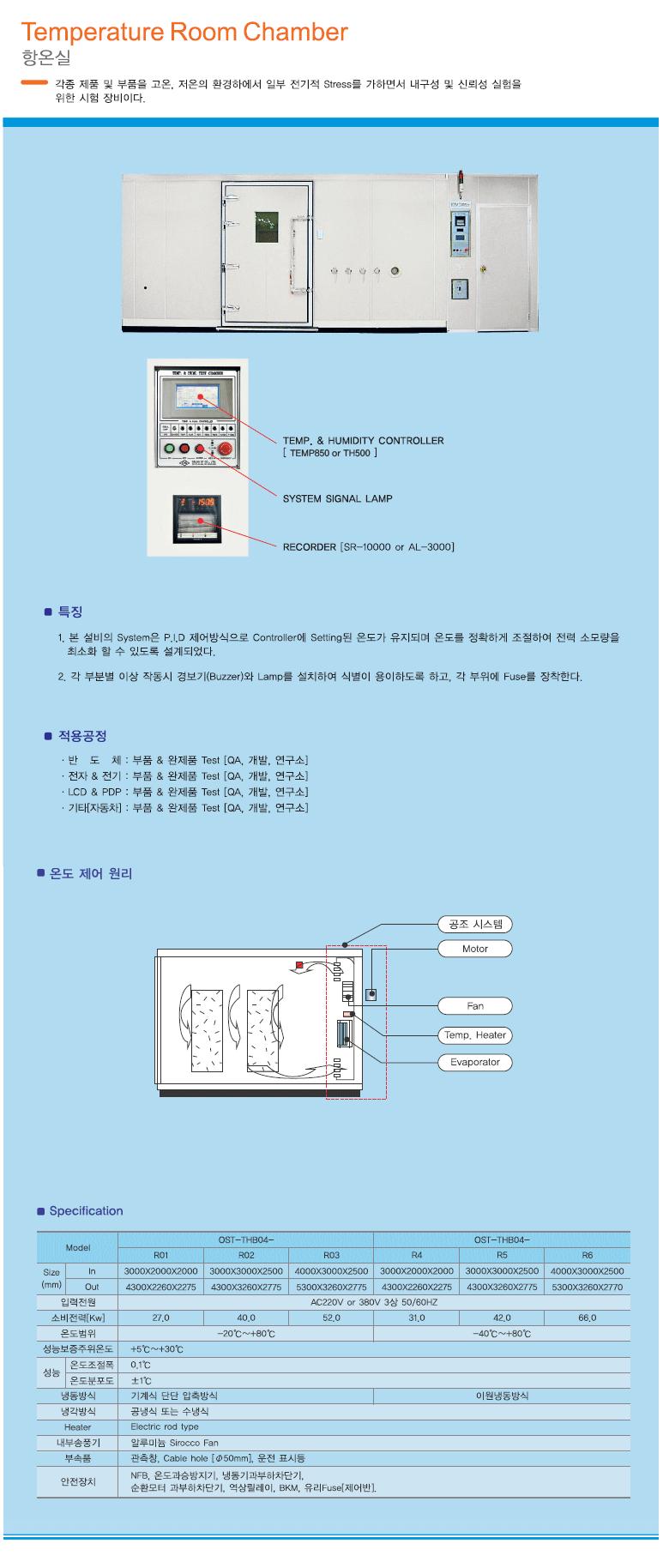 (주)오성에스티 항온실 OST-THB04-R Series