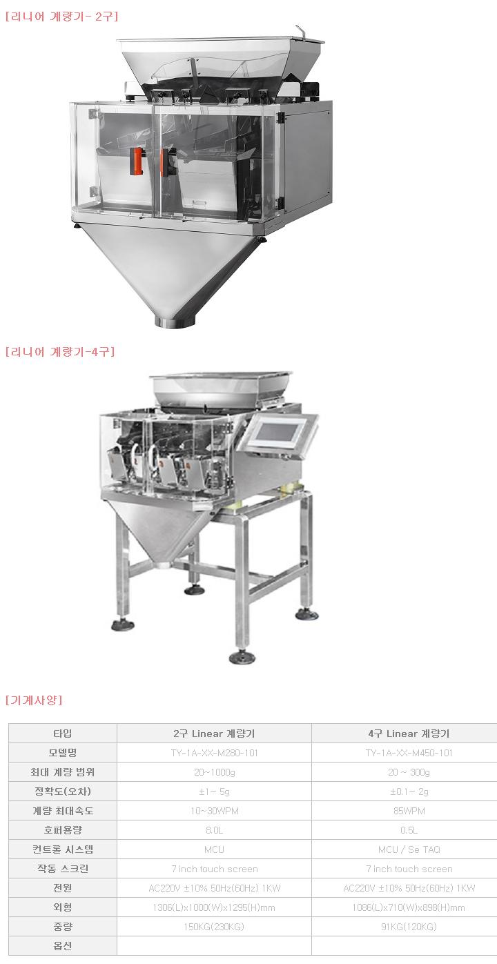 하이퍼박(주) Linear 계량기 TY-M4