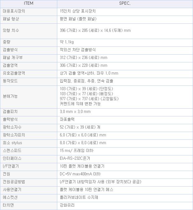 디스플레이웍스(주)  TD151UFG-11KR