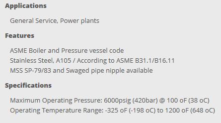 하이록코리아 Pipe Fittings For ASME B16.11