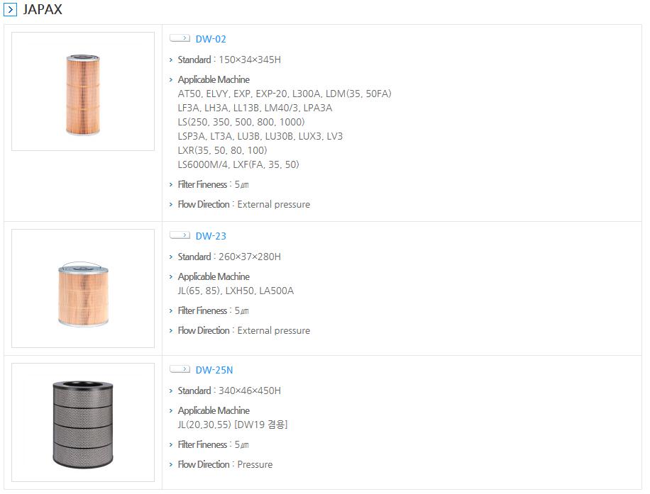 PNC EDM filters  8
