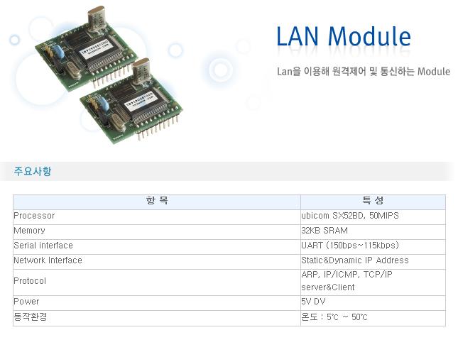 영전TNC LAN Module