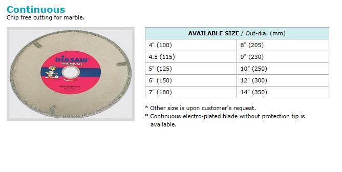 동신다이아몬드공업(주) Electro-plated Products