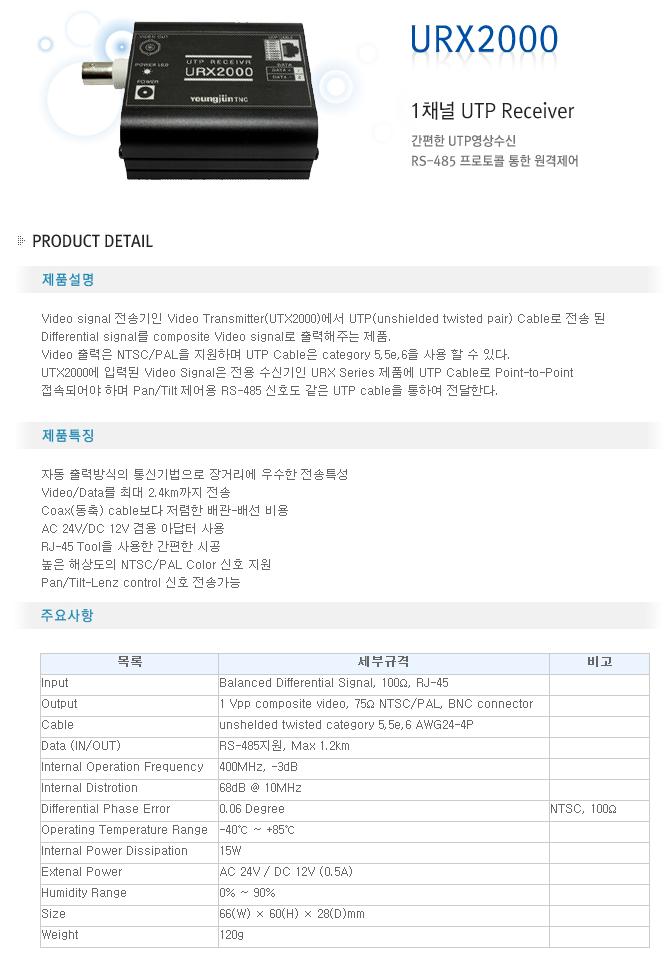 영전TNC 1채널 UTP Receiver URX2000