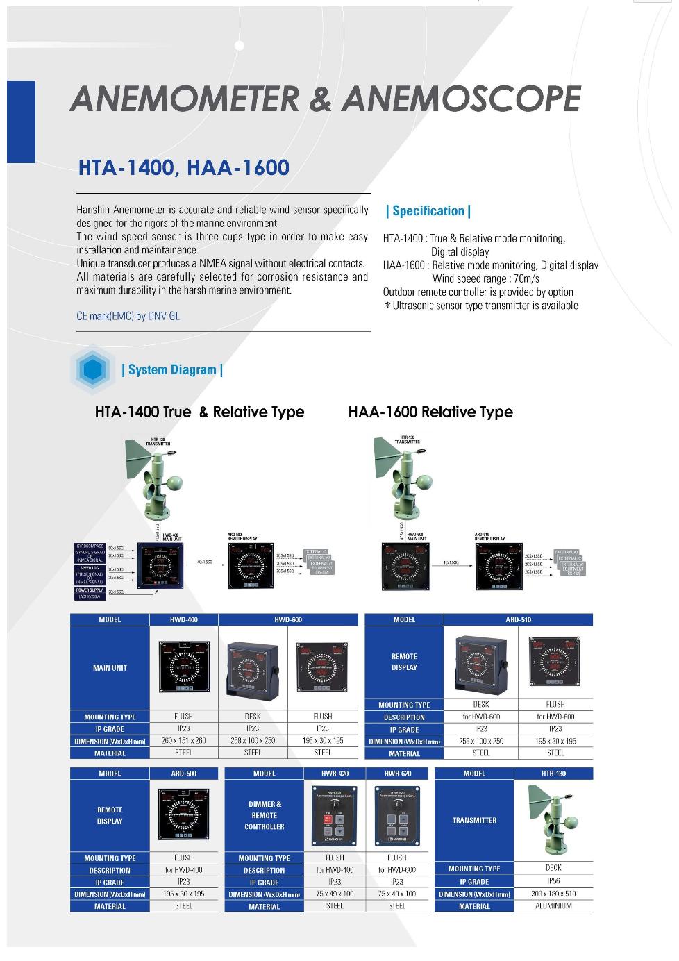 (주)한신전자 Anemometer & Anemoscope HTA-1400, HAA-1600 1