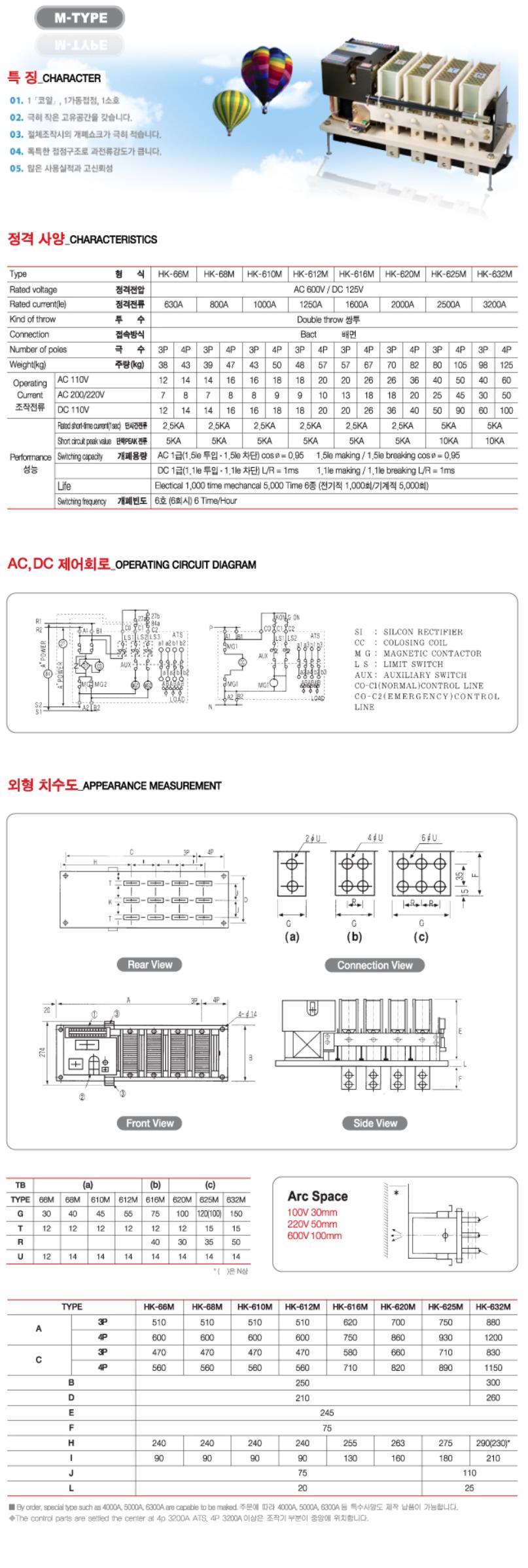 한광전기공업(주) 자동절제스위치 M Type 1
