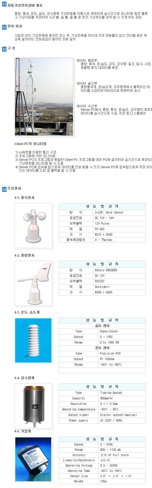 영전TNC 자동기상관측장비 (AWS)