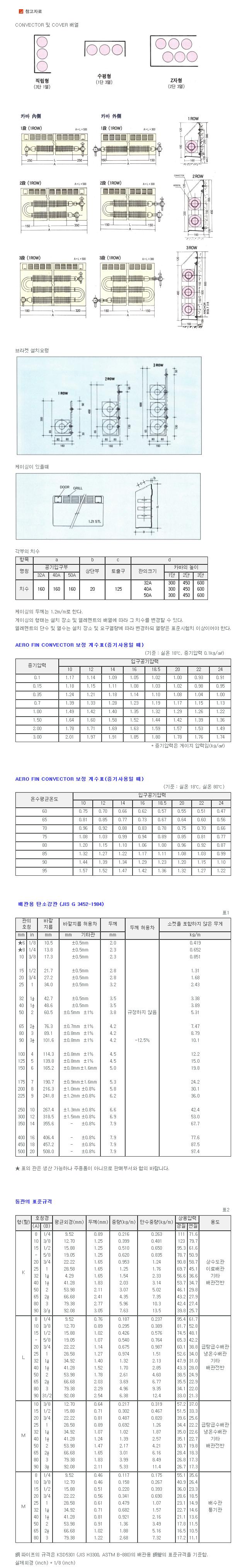 (주)세일공조산업기계 팬 콘벡터  2