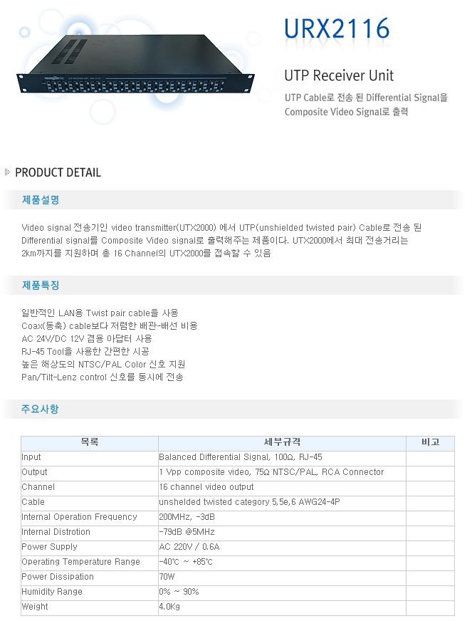 영전TNC UTP Receiver Unit URX2116