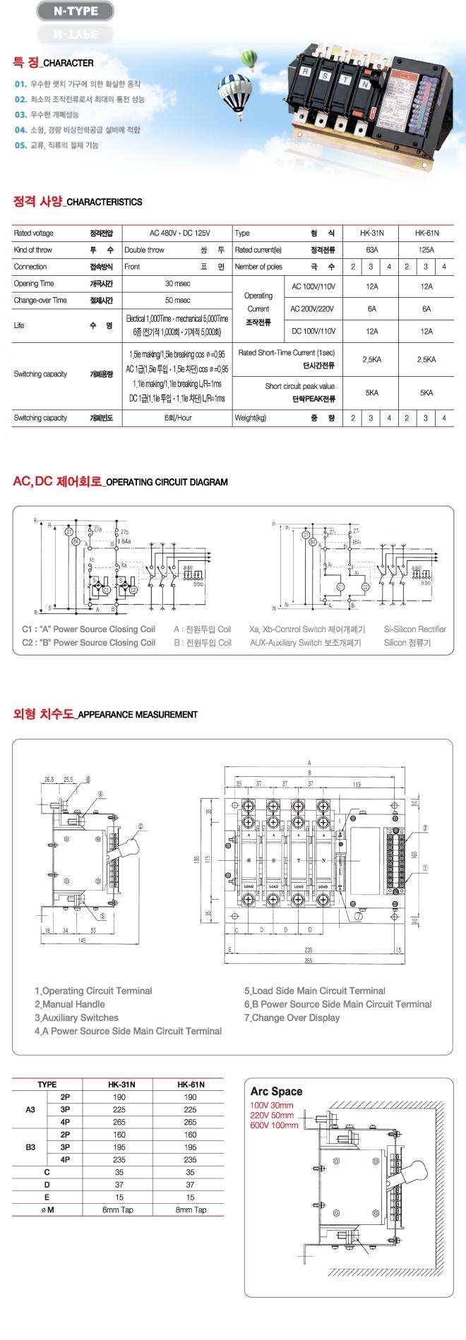 한광전기공업(주) 자동절제스위치 N Type 1