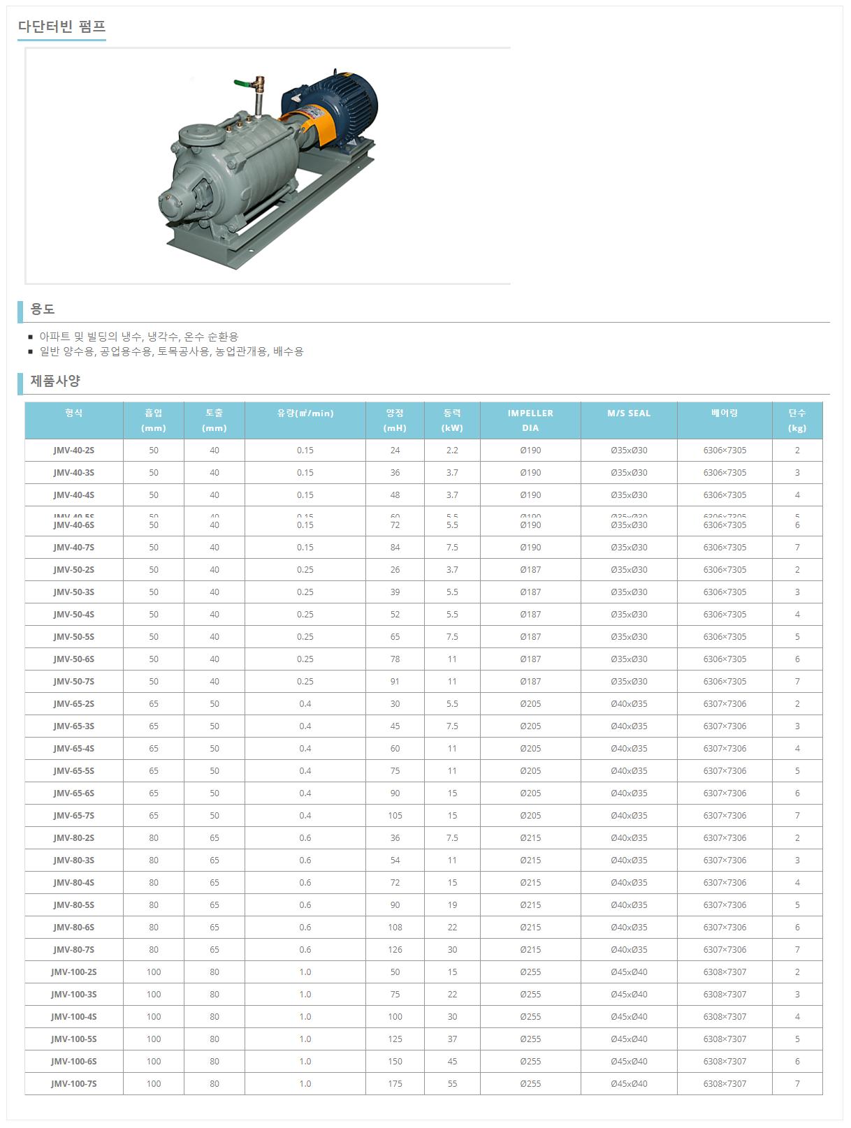 (주)주호산업 다단터빈 펌프 JMV-Series