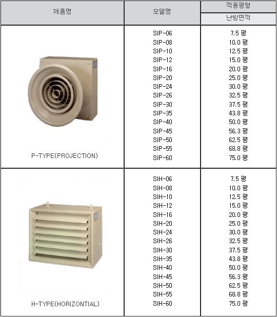 (주)세일공조산업기계 유닛 히터  1