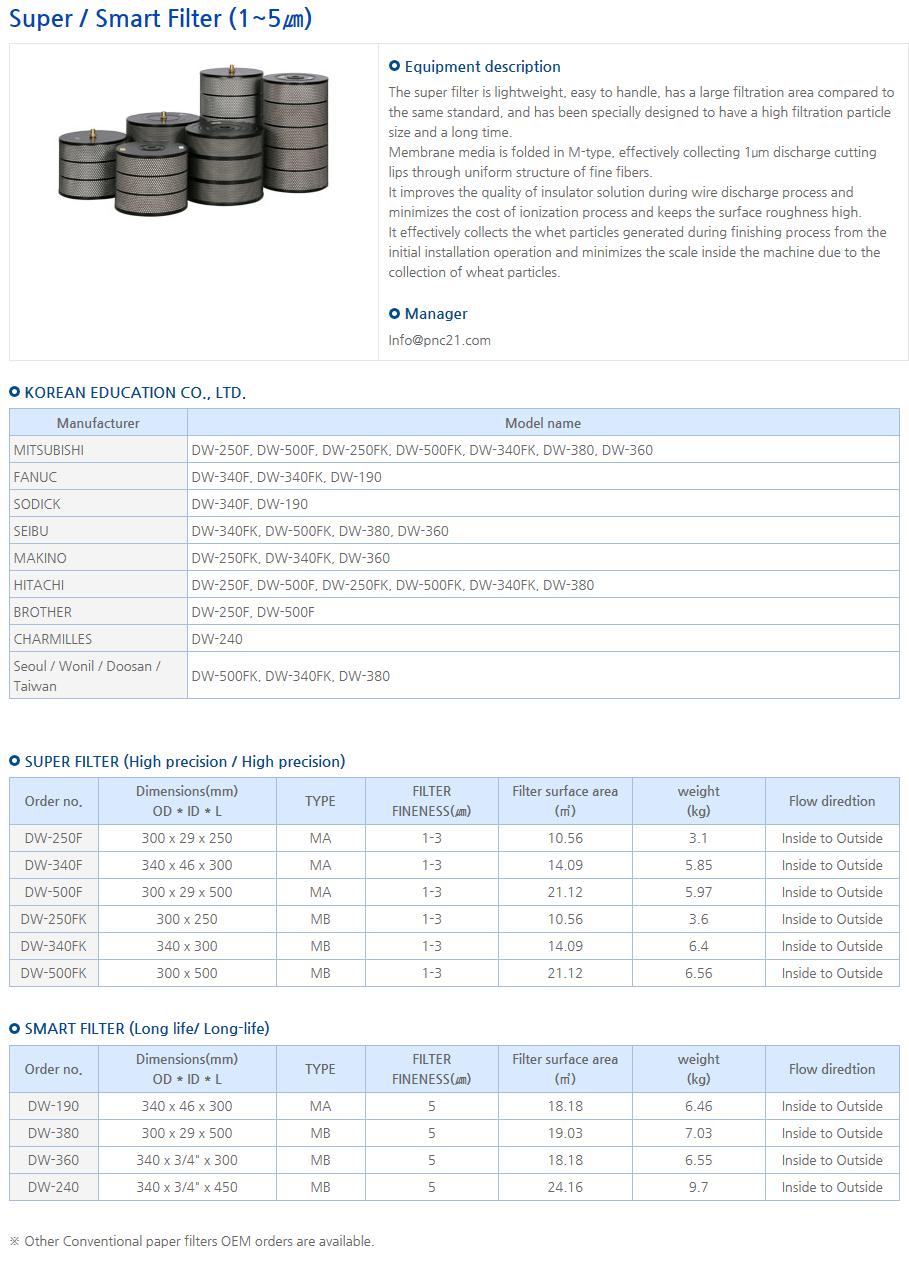 PNC EDM filters  10