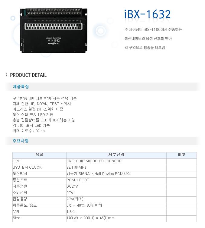 영전TNC  iBX-1632