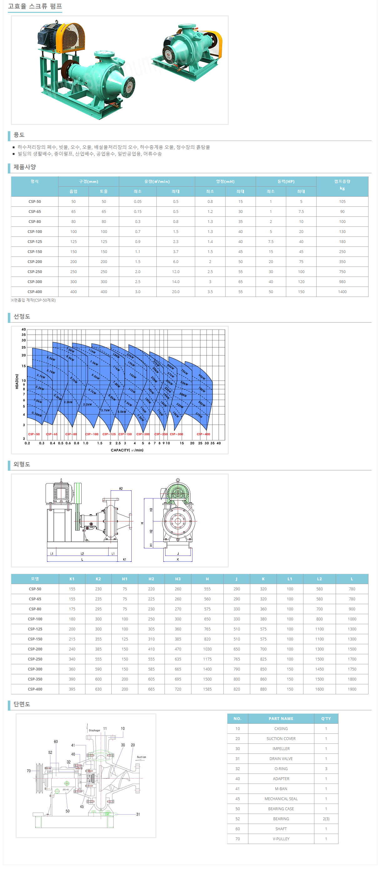 (주)주호산업 고효율 스크류 펌프 CSP-Series