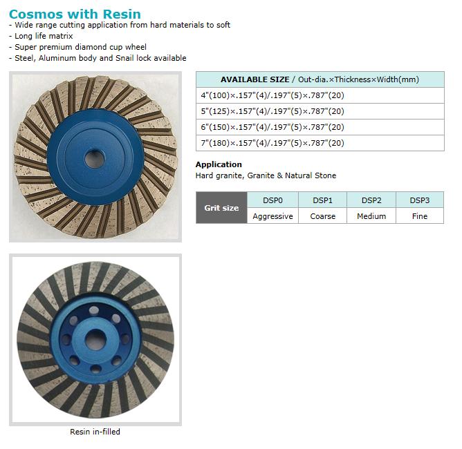 Dongsin Diamond Industrial Cup Wheel