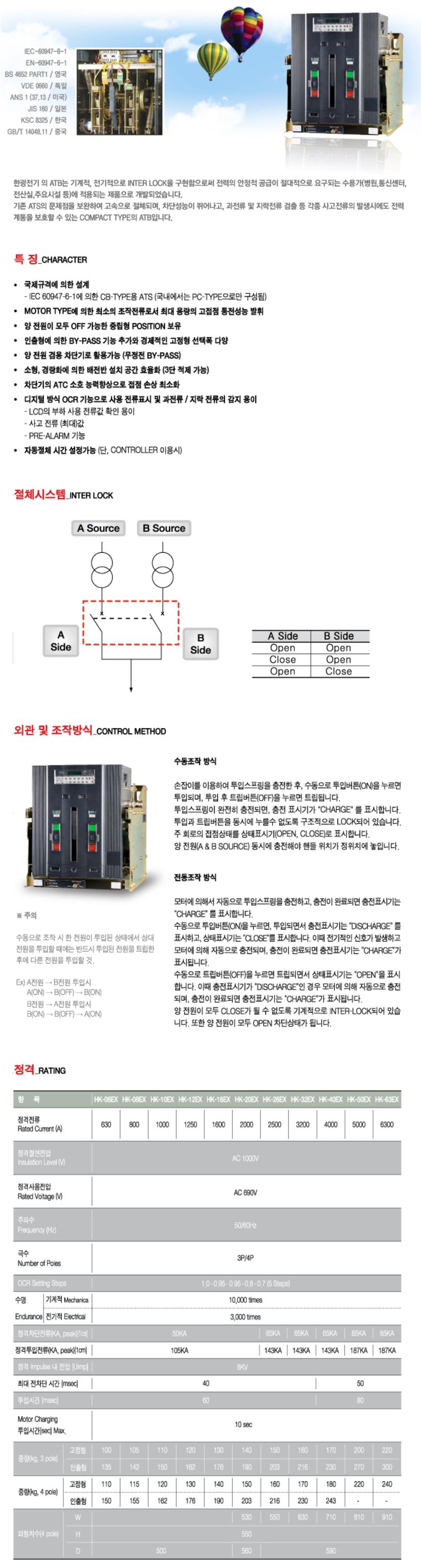 한광전기공업(주) 비상전원절체개폐기 특징  1