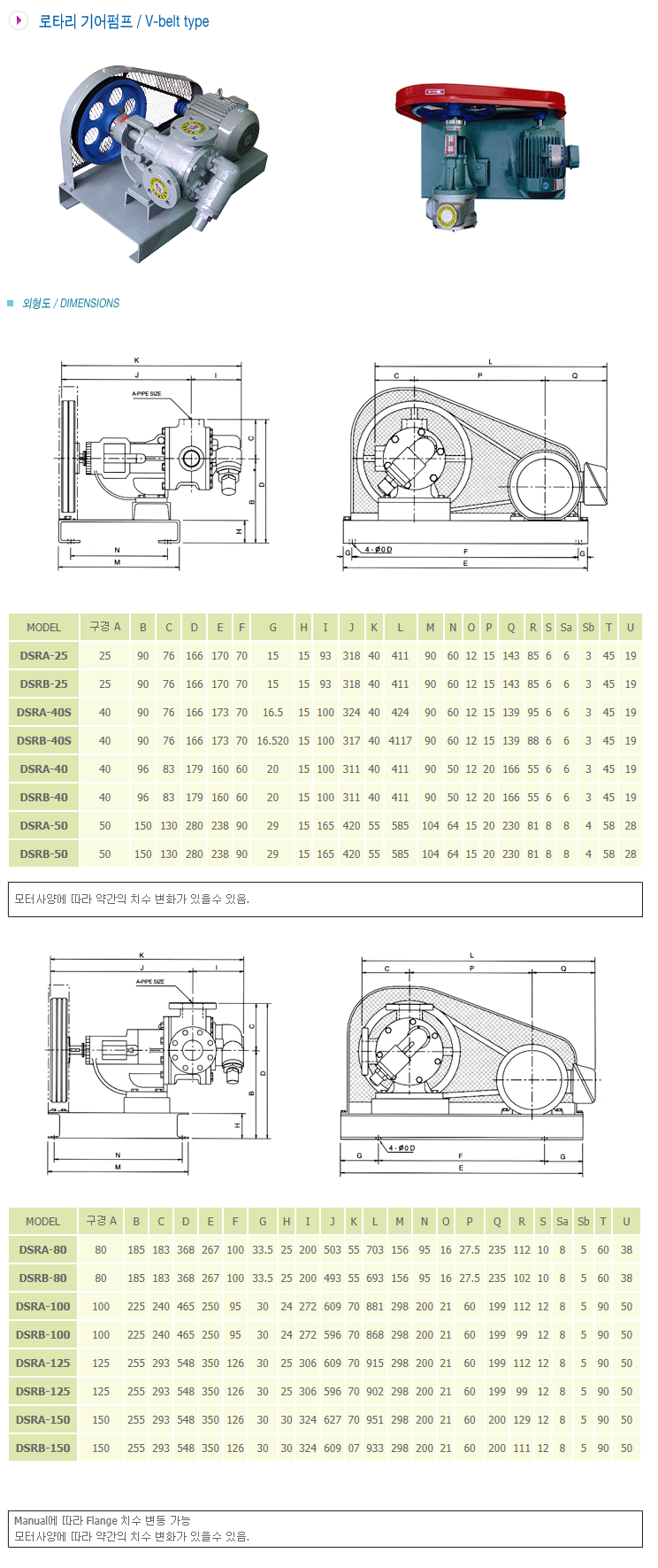 새안펌프공업 로타리 기어펌프  3