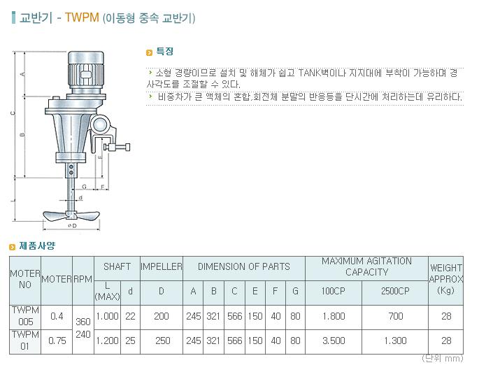 동일 피엔에스 이동형중속교반기 TWPM