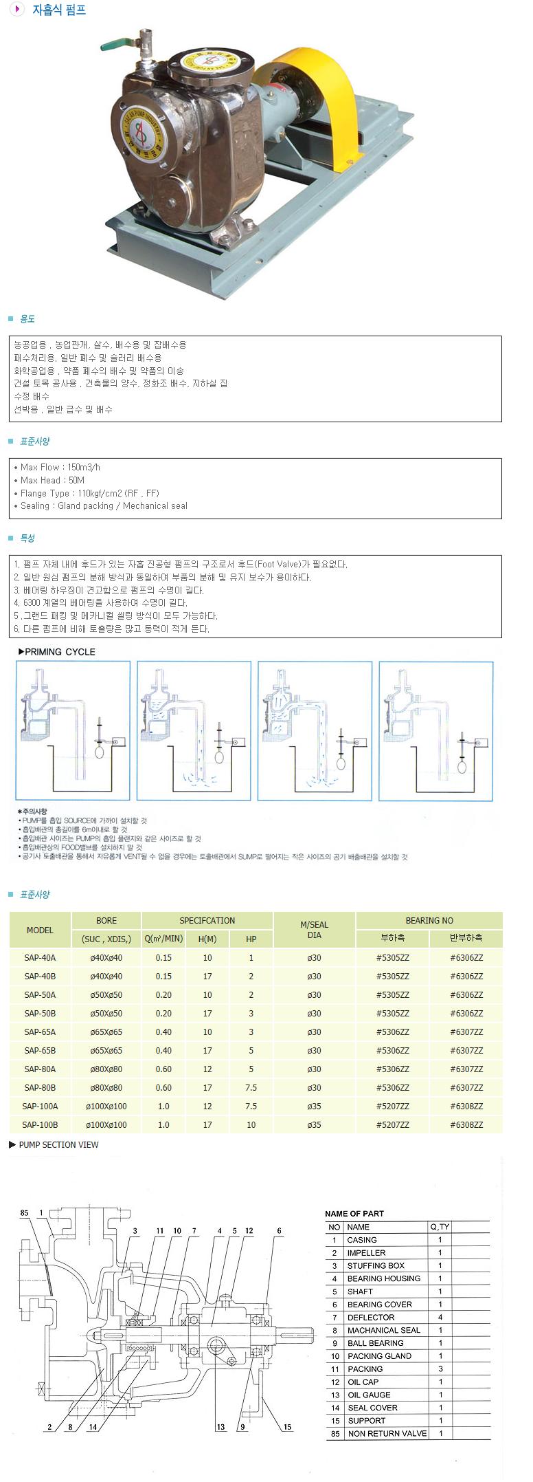 새안펌프공업 자흡식 펌프 SAP-Series