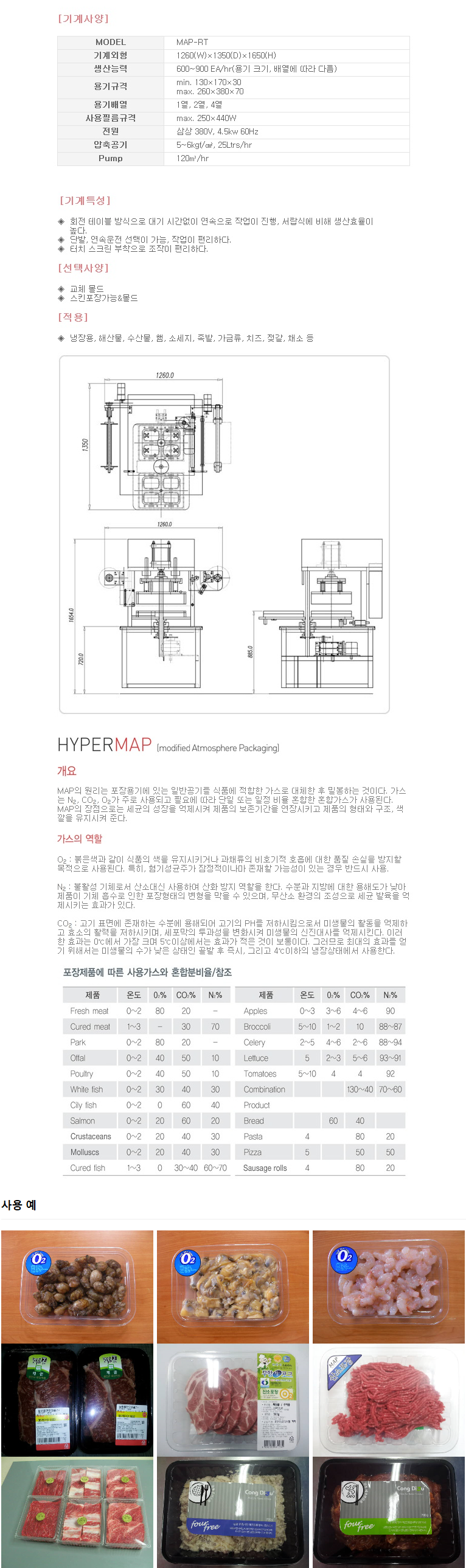 하이퍼박(주) MAP 포장기계 MAP-RT