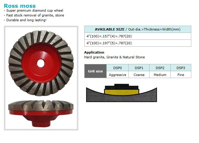 Dongsin Diamond Industrial Cup Wheel  4