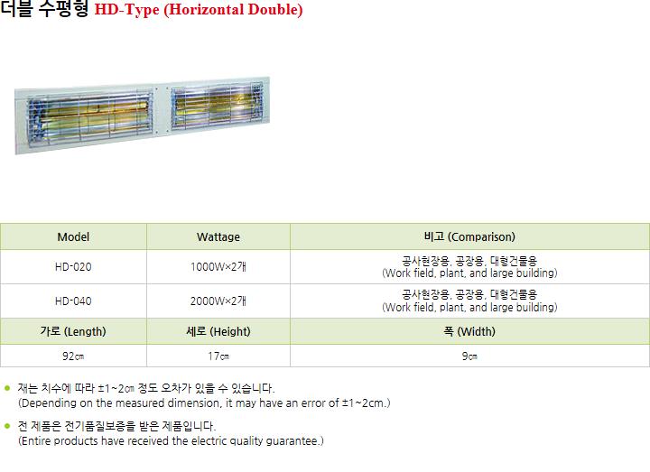 대양 에이치티엠(주) 더블 수평형 HD-020/040