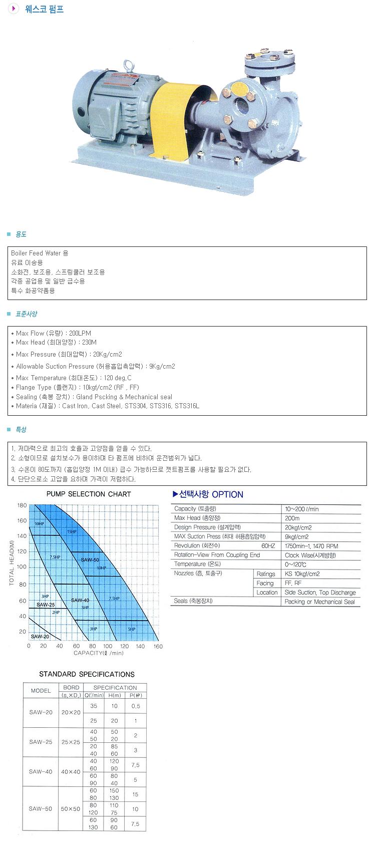 새안펌프공업 웨스코 펌프 SAW-20/25/40/50