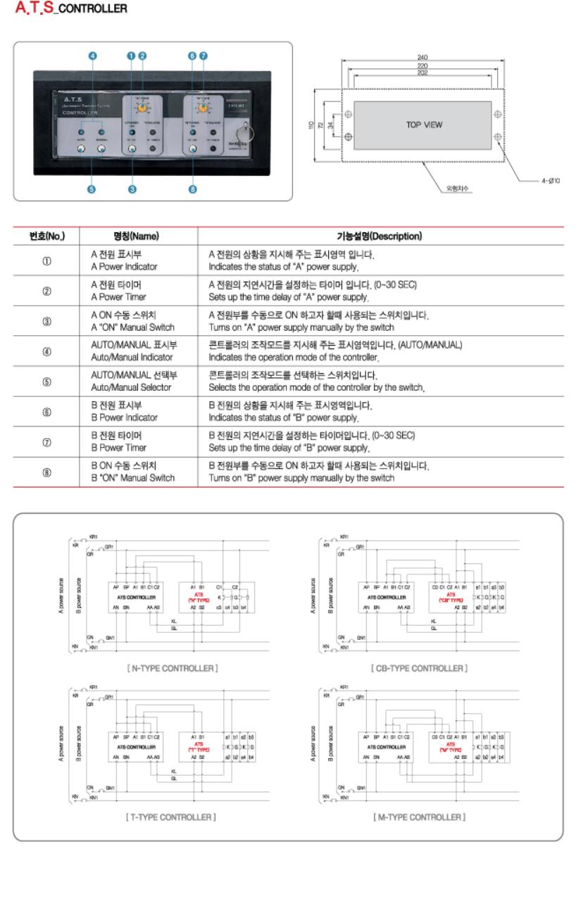 한광전기공업(주) A.T.S Controller  1
